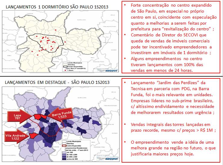 Mapas de lançamentos 1S2013