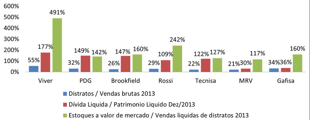 Post 27 imagem 8 - Indicadores do subprime brasileiro