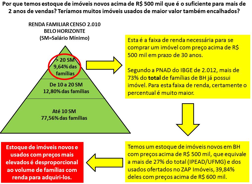 c719568472 A evolução da bolha imobiliária PARTE 2