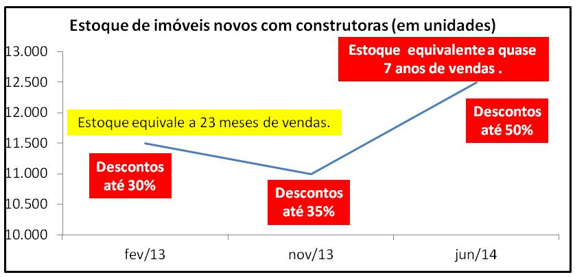 Post 37 imagem 1 Curitiba estoque e preços de imóveis