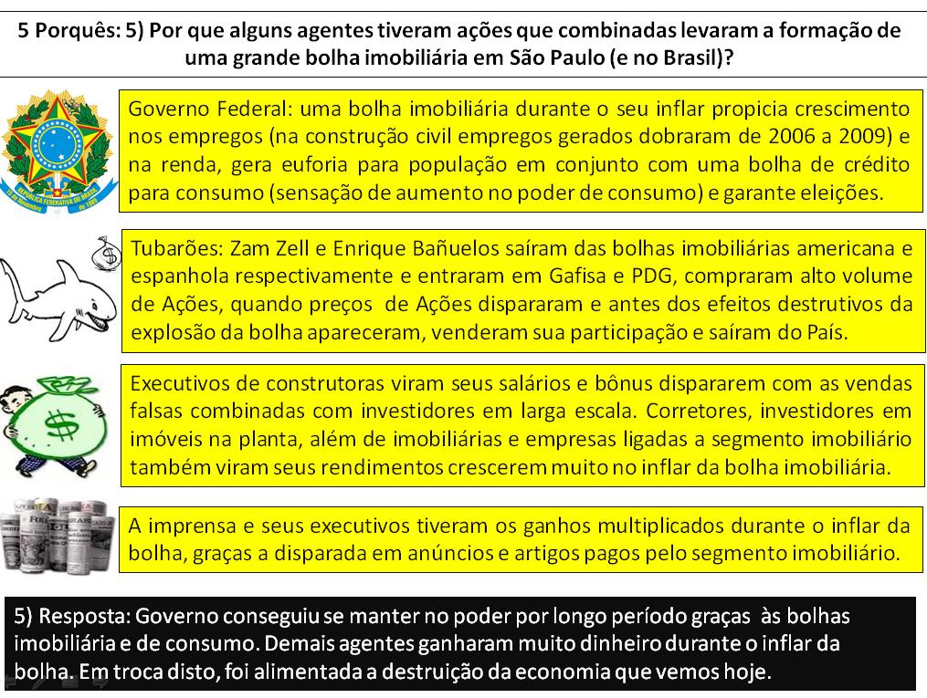 Post 46 imagem 10 - interesses dos agentes na bolha imobiliária