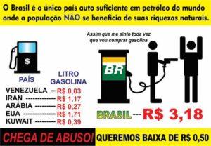 gasolina-mais-cara-do-mundo-brasil