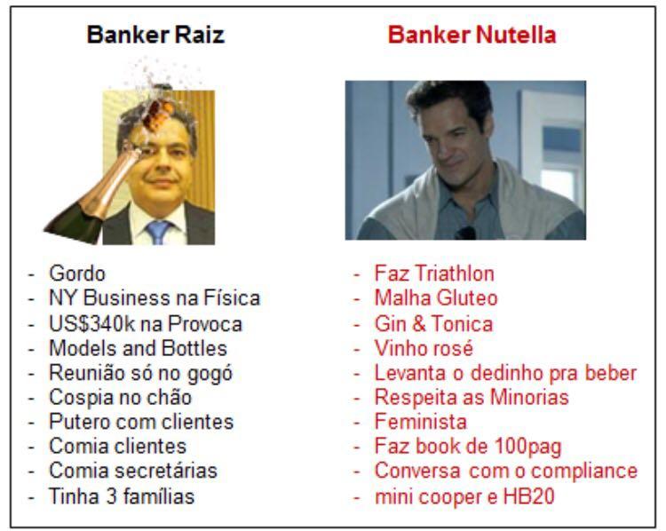 banqueiro-raiz-x-banqueiro-nutella