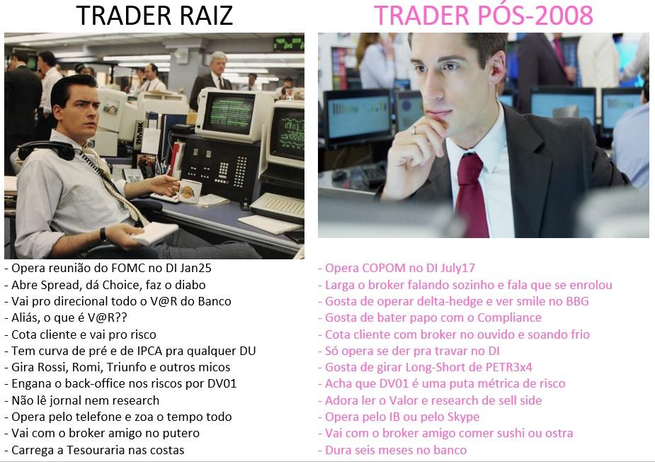 trader-raiz-x-trader-nutella